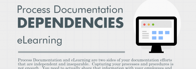 Process and eLearning Dependencies InfoGraphic