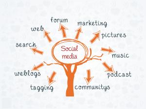 vector-social-media-concept_